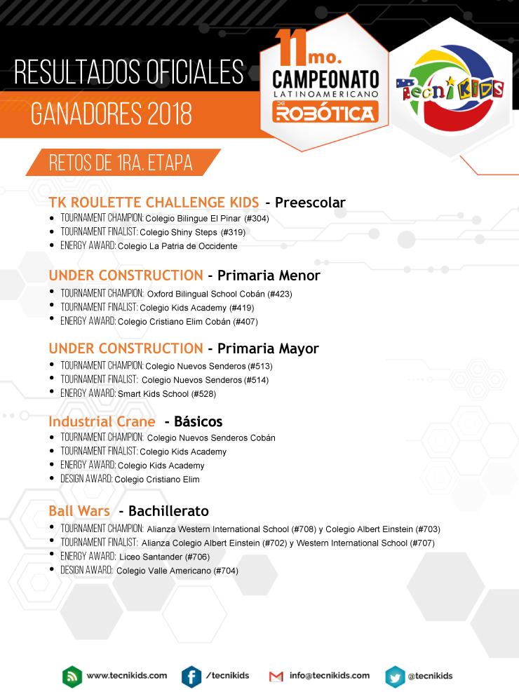 Resultados-Oficiales-2018-01